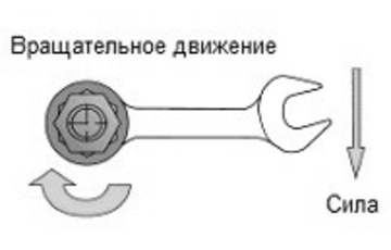 "Момент затяжки фланцев - ООО ""ATM STEEL"""