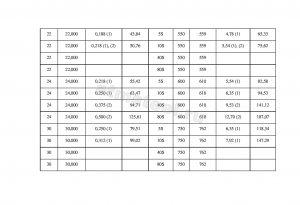 Стандарт ASME B36.19M-2004 – Нержавеющие стальные трубы ООО АТМСТИЛ стандарты 4